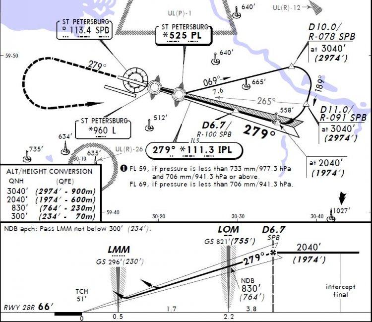 Схема захода на посадку шереметьево 339
