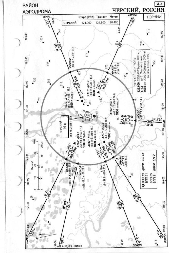 Схемы аэропортов - Файлы