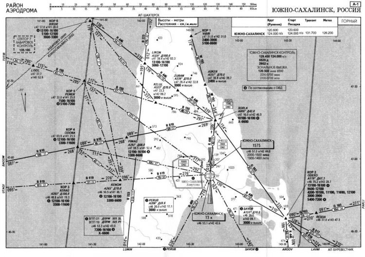 Схемы аэродрома Южно-Сахалинск