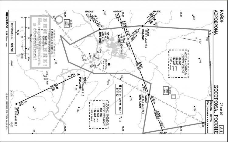 турбопропов и Як-40. Схемы
