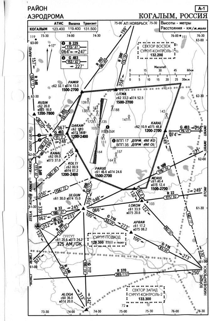 Схемы аэродрома Когалым/USRK.