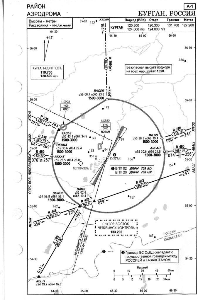 Схемы аэродрома Курган/USUU.