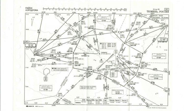 Аэропорт Тюмени, посадка