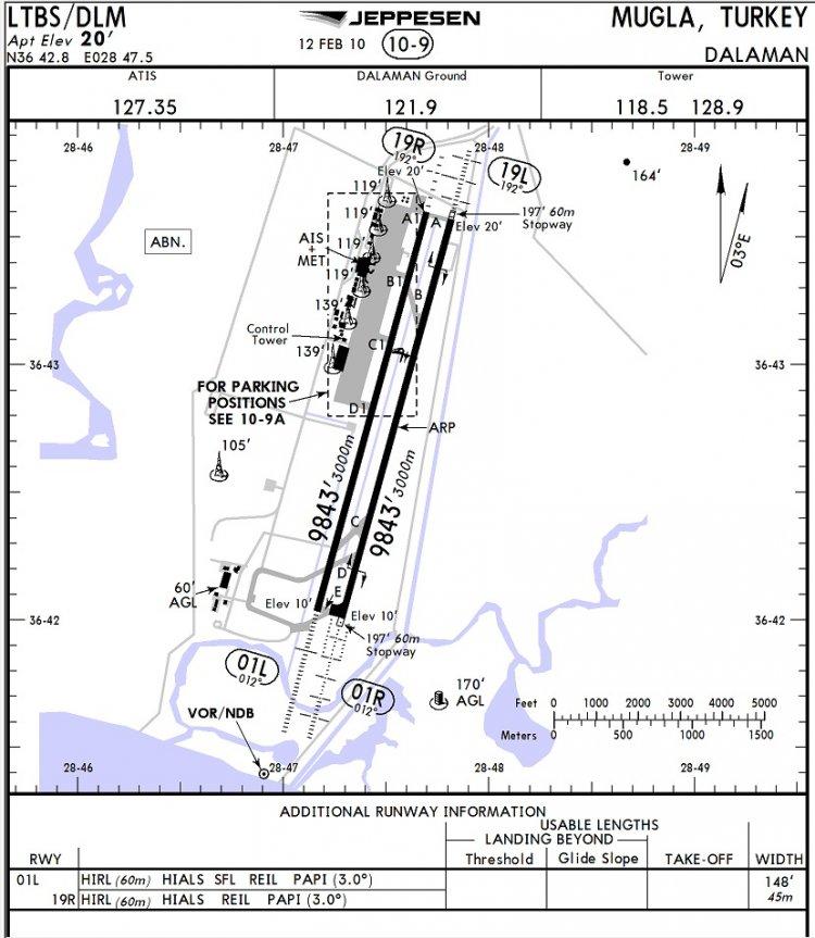 Схемы аэропорта LTBS - Даламан