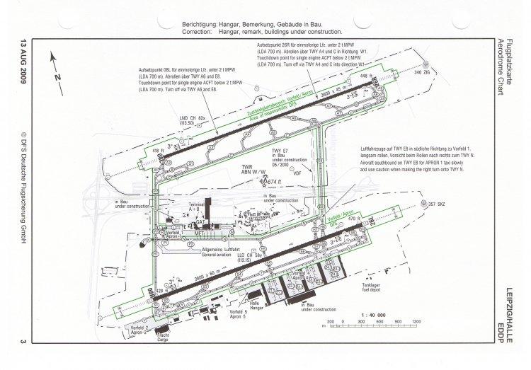 Схемы визуального захода и