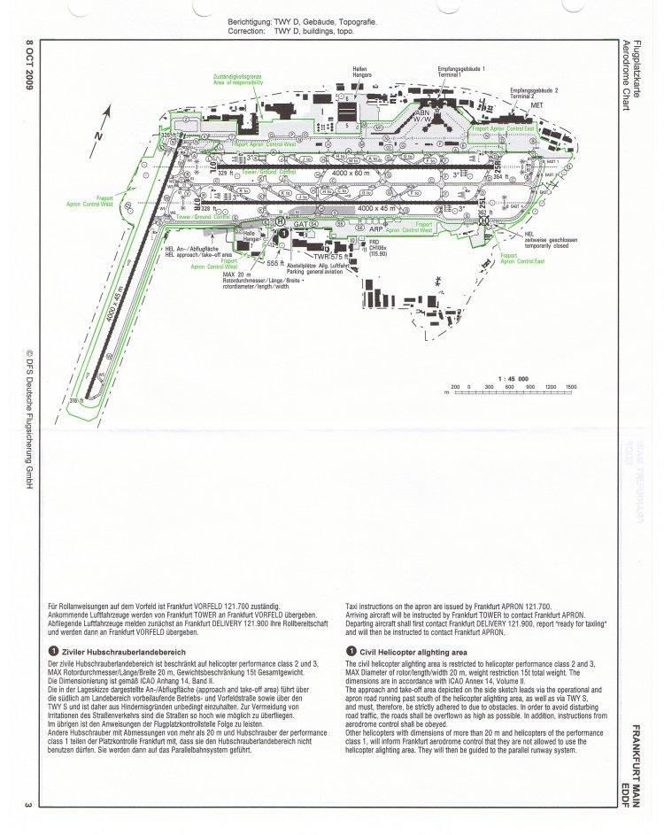 Схемы визуального захода