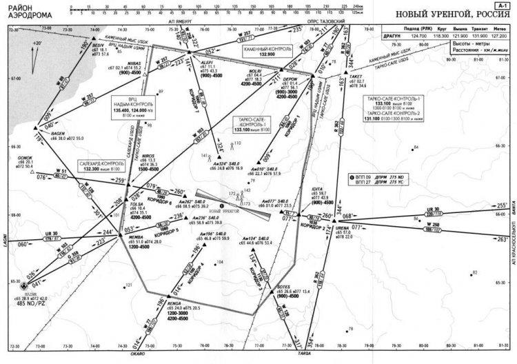 Схемы аэродрома Новый