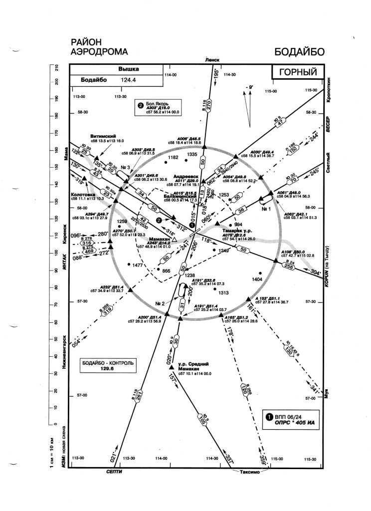Схемы аэродрома Бодайбо/UIKB.