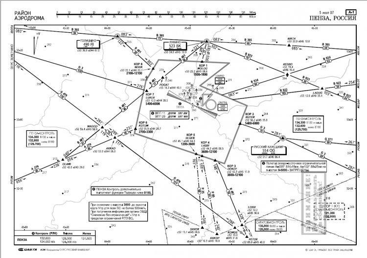 Схемы ЦАИ ГА аэродрома UWPP