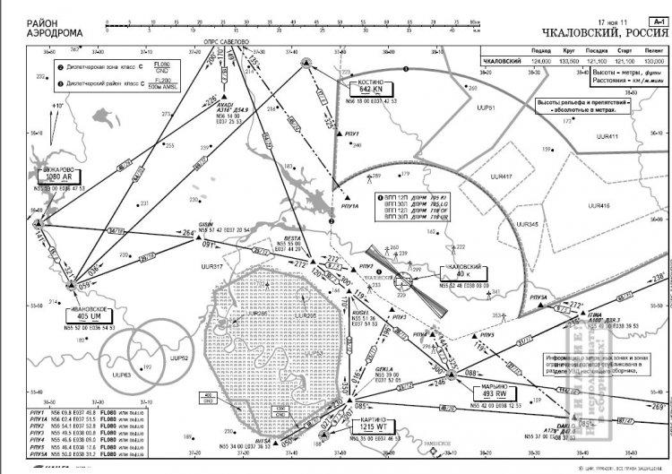 Схемы ЦАИ ГА аэродрома