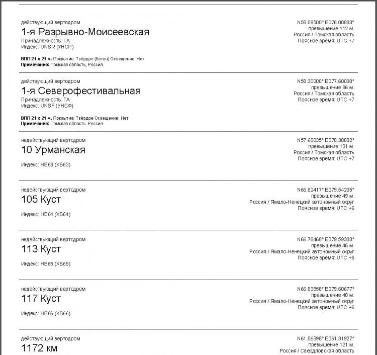 Схемы аэропортов. аэродромы и вертодромыроссии,украины,белорусии.  Approved by moderator. uploaded.  Дата.