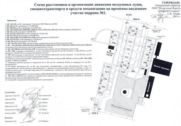 Схема первого перрона