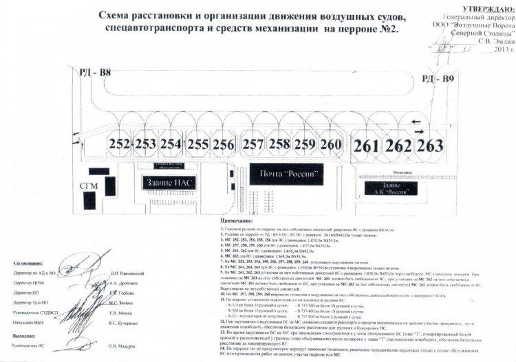 схемы аэропорта Пулково.