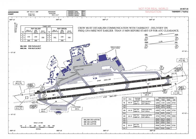 Схемы международного аэропорта