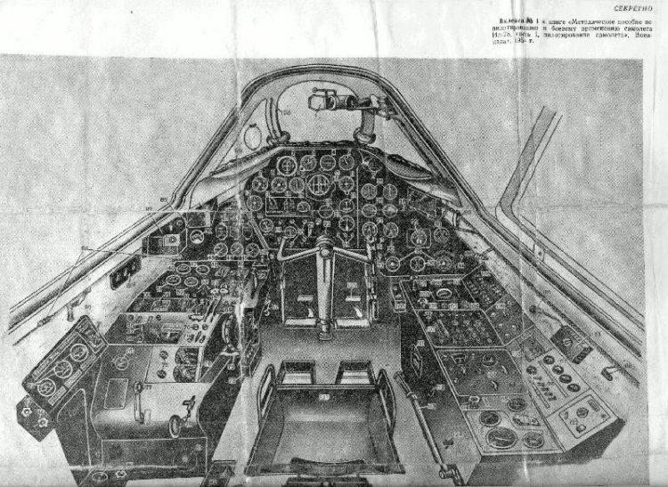 Схема кабины летчика самолета