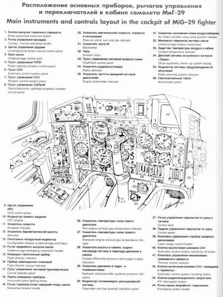 Схемы.  Источник - Е.Гордон, А.Фомин, А.Михеев.