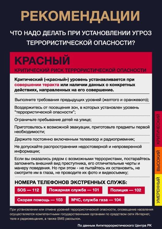 antiterroristicheskie-ucheniya-nachalis-v-kokshetau-12622-1.jpg