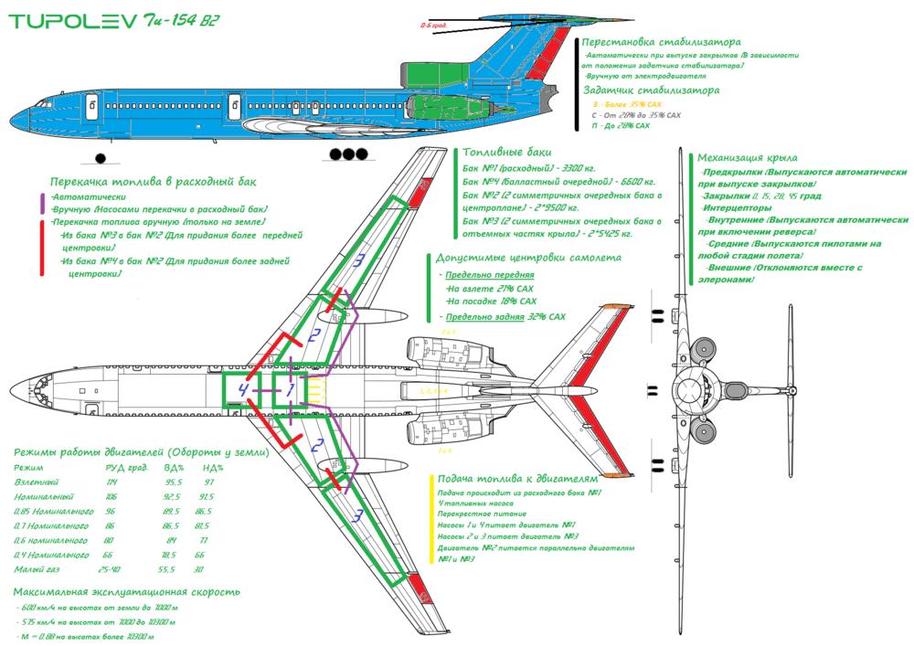 Tu-154b2.png