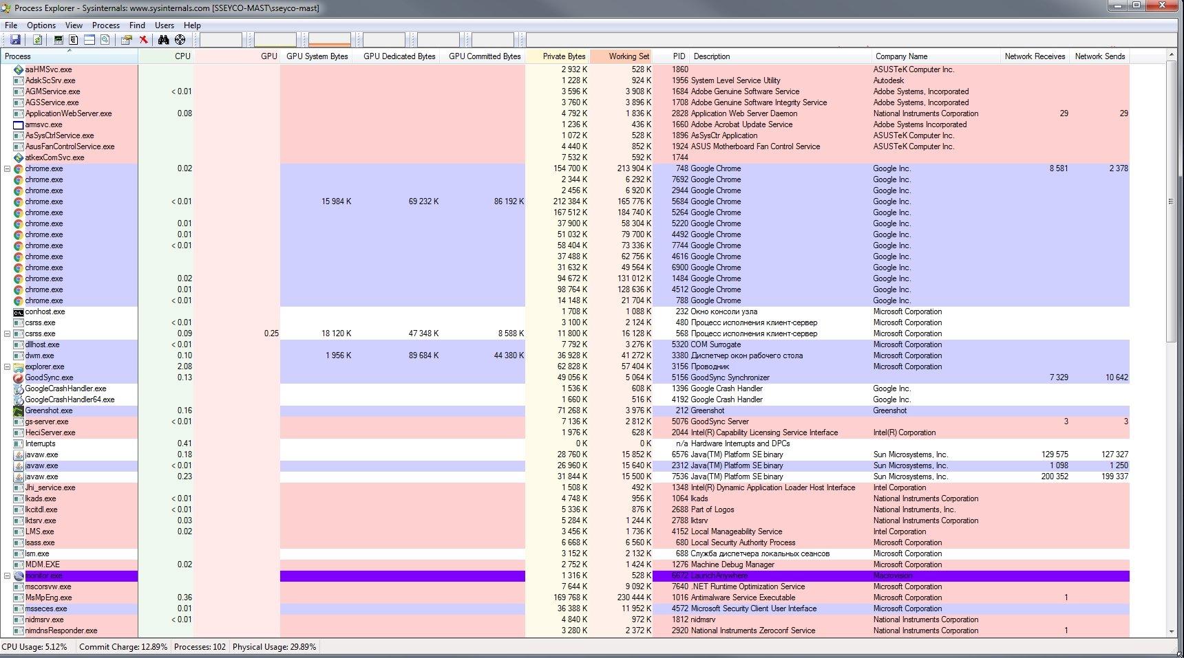 1922829823_2018-09-1822_44_11-ProcessExplorer-Sysinternals_www.sysinternals.comSSEYCO-MAST_sseyco-mast.jpg.dac88a9adf2e26785c81ae6c5aa6056b.jpg