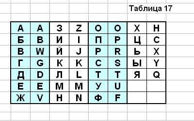 rus_lat_table.jpg